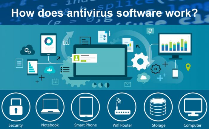how to choose an antivirus for laptop